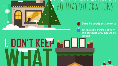 Photo of Storage Tips For Your Holiday Decorations [Infographic]