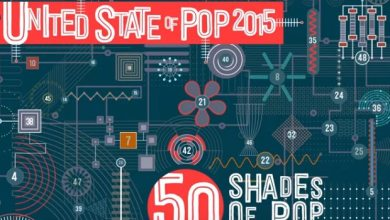 Photo of DJ Earworm's 2015 United State of Pop