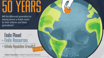 How The Earth Will Look In 50 Years [Infographic] 1