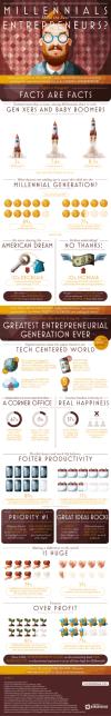 millennials-make-the-best-entrepreneurs