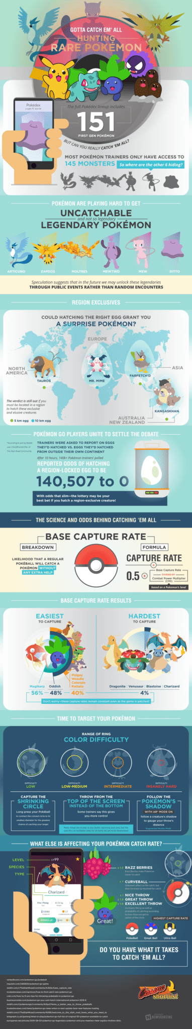 rare-pokemon