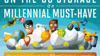 Millennials On The Go [Infographic] 3