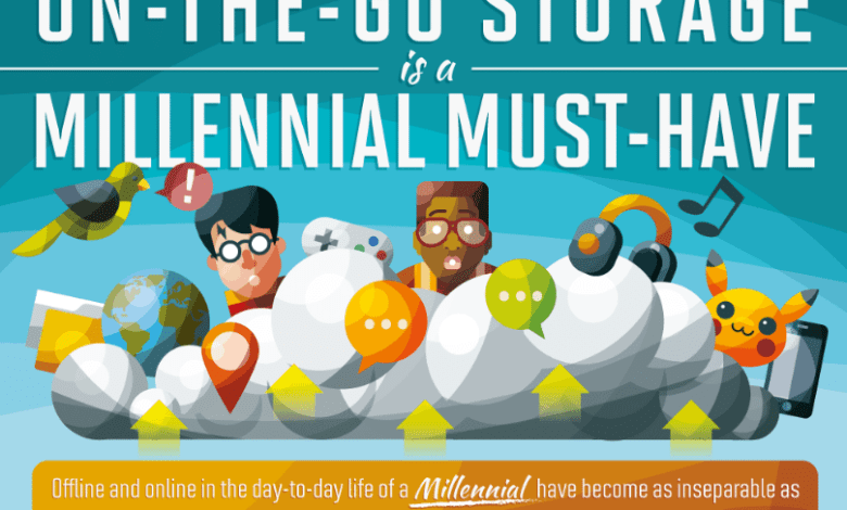 Photo of Millennials On The Go [Infographic]