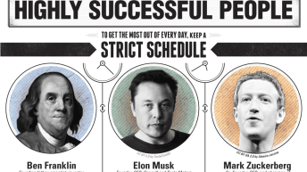 What You Can Learn From Highly Successful People [Infographic] 1