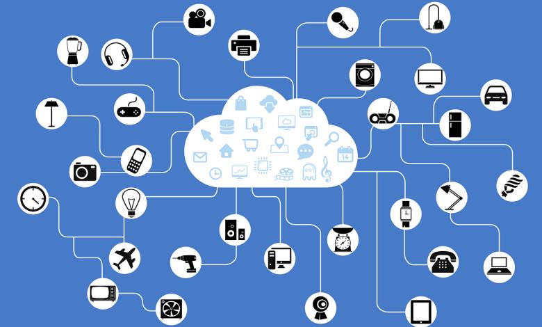 IOT-network