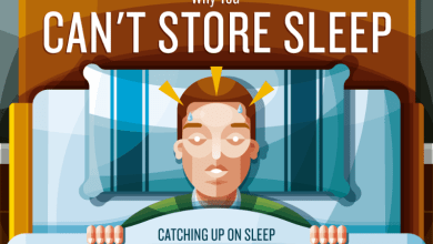 Photo of Stop Trying To Make Up Sleep On The Weekends [Infographic]