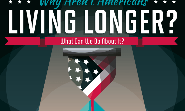 Photo of Why Are Americans Dying Younger? [Infographic]