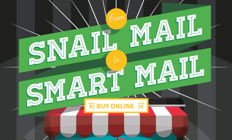 Photo of Why You Need A Smart Mailbox [Infographic]