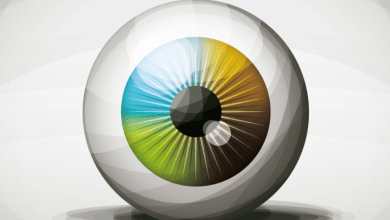 Photo of What Your Eye Color Tells The World [Infographic]