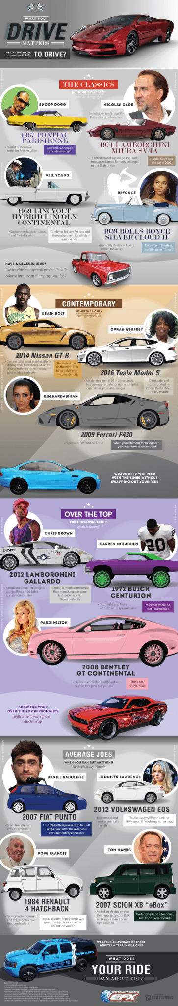 Does Your Car Reveal Your Personality? [Infographic] 1