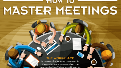 Photo of Are You A Master Of Meetings? [Infographic]