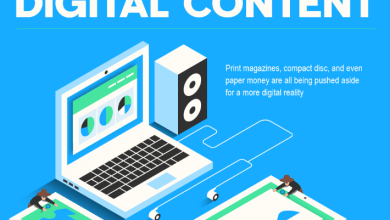 Photo of The History And Future Of Online Content [Infographic]