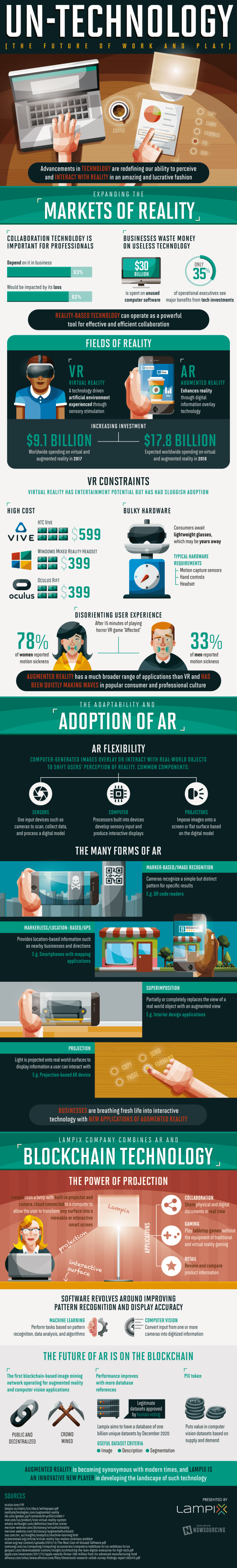 Augmented Reality And The Future Of Un-Technology 2