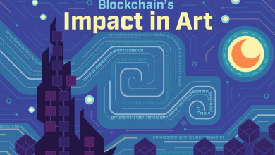 Photo of Can Blockchain Prevent Art Theft?