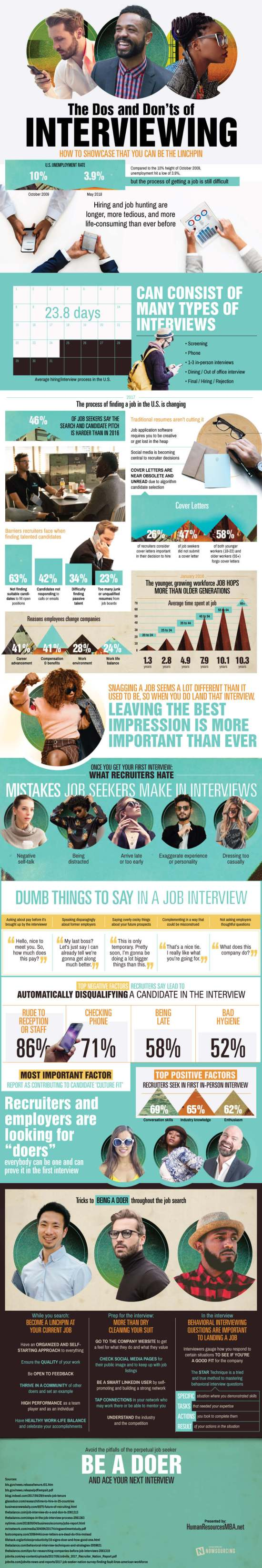 How To Ace Your Next Job Interview [Infographic] 2