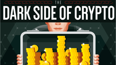 Photo of The Dark Side Of Cryptocurrency [Infographic]