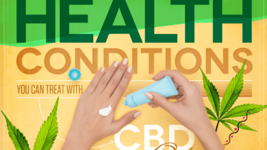 Photo of CBD For Your Health [Infographic]