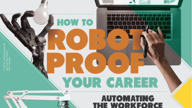 Photo of Robot-Proofing Your Career