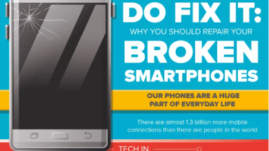 Photo of Fix Your Smartphone (Instead Of Throwing It Away)