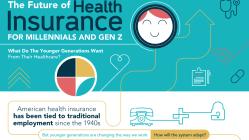 The Ideal Health Insurance For Millennials 11