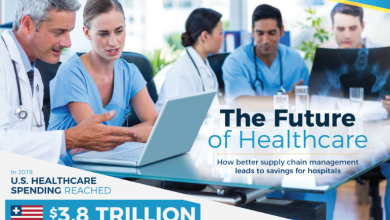 Photo of Streamlining The Hospital Supply Chain
