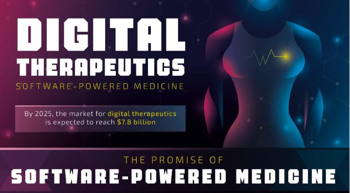 The Future Of Digital Therapeutics 1
