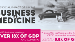 Why Are We Still Mixing Business And Medicine? 10