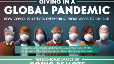 Photo of Giving In A Pandemic