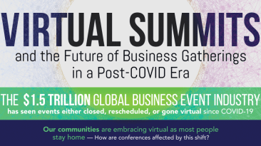 Are Virtual Summits Here To Stay? 8