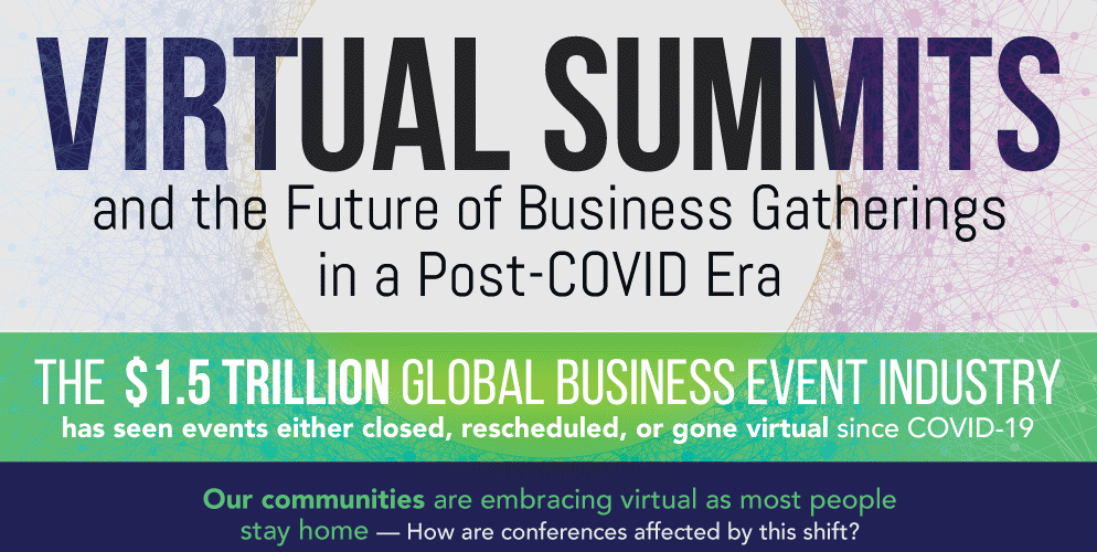 Are Virtual Summits Here To Stay? 1