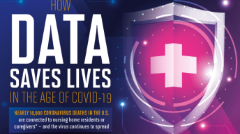 How Data Is Saving Lives In Nursing Homes 2