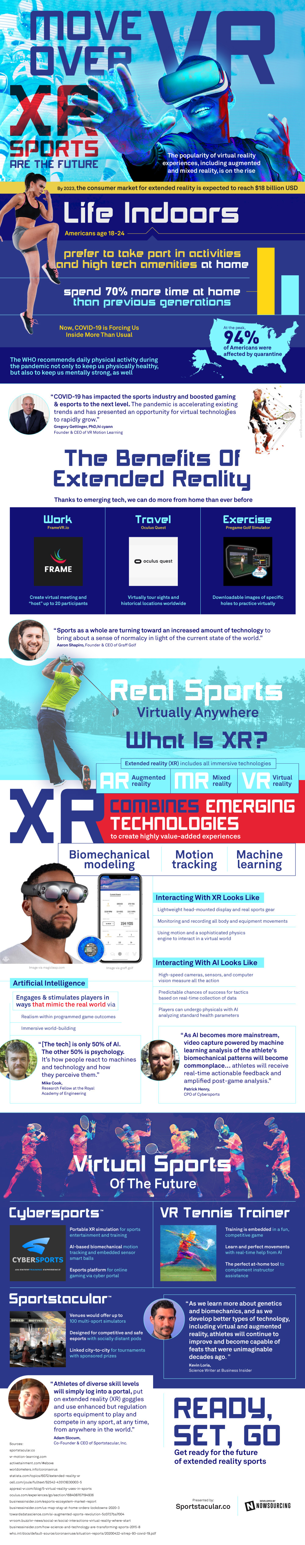 XR Sports Are Here To Stay 2