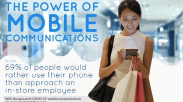 Why Your Business Should Be Using Mobile Communication 14