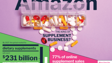 Avoiding Dangerous Supplements On Amazon 1
