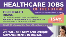 healthcare job trends
