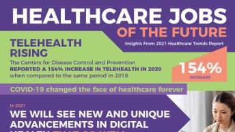 healthcare job trends
