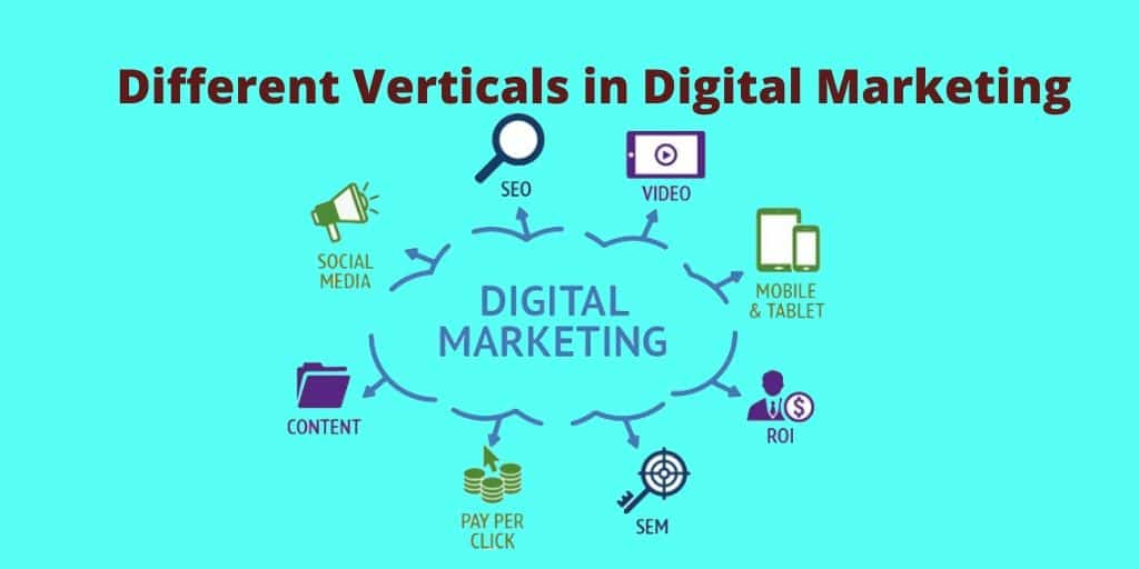 different verticals in digital marketing jobs and career