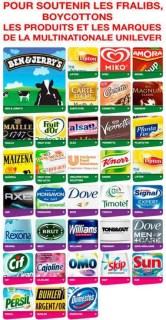 liste des produit monsanto