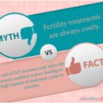 myth vs fact for fertility treatment