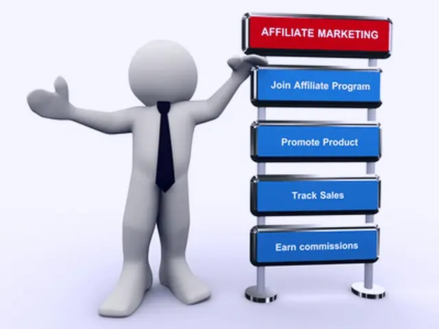 Best Affiliate Marketing Programs For New Bloggers