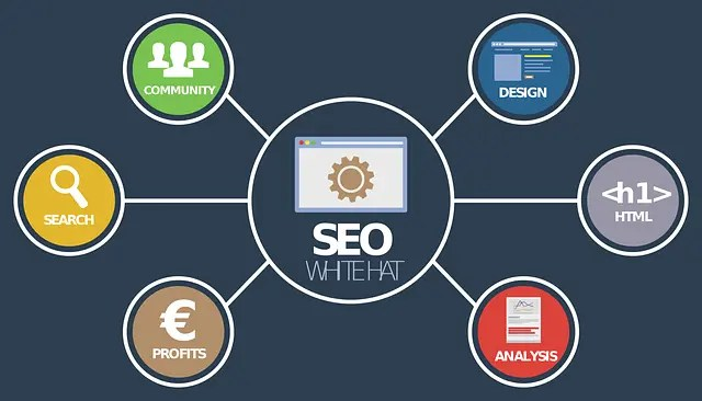 Why You Should Invest In SEO In 2021 (8)