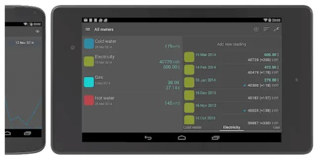 6 Best Oil And Gas Safety Apps for Homeowners Meter Readings