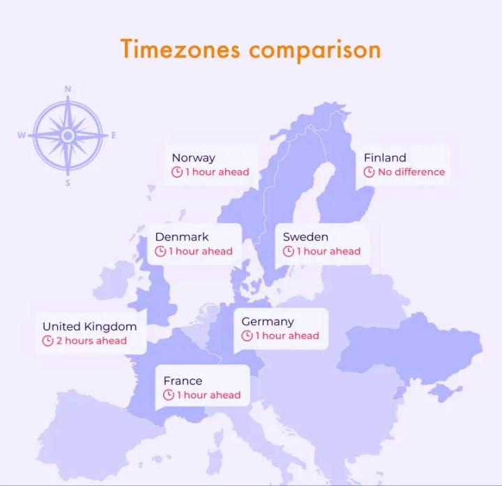 Hourzone comparison