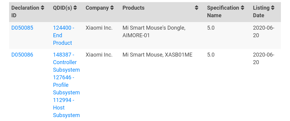 Mi Smart Mouse and Mi Smart Mouse Dongle Bluetooth Listing