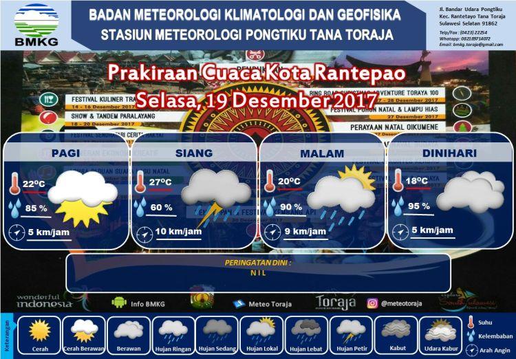 Prakiraan cuaca di Rantepao Toraja Utara untuk hari selasa, (19/12/2017) dari BMKG.