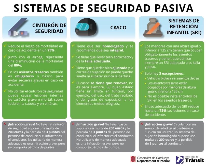 infografia-seguretat-passiva_castella
