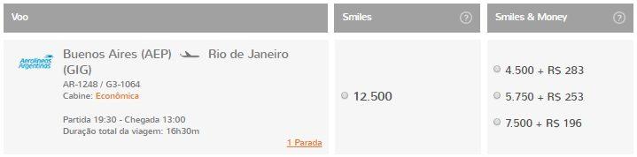 smiles_aerolineas_argentinas_rio_de_janeiro_buenos_aires_12500_millas