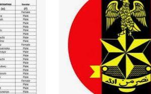 Nigerian Army DSSC List
