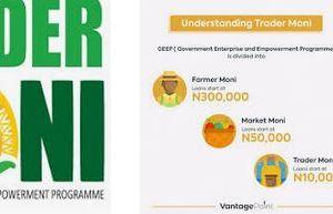 Geep Market Moni Programme