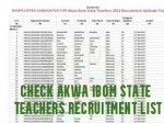Check Akwa Ibom State Teachers Recruitment List